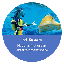 63 Square, a downtown entertainment area for the first time in Korea